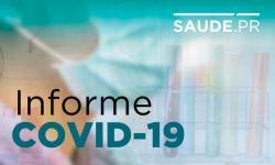 Boletim registra 1.037 novos casos de Covid-19 e 29 óbitos