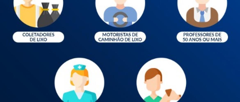 Secretaria de Saúde de Siqueira Campos começa vacinação de diversos públicos