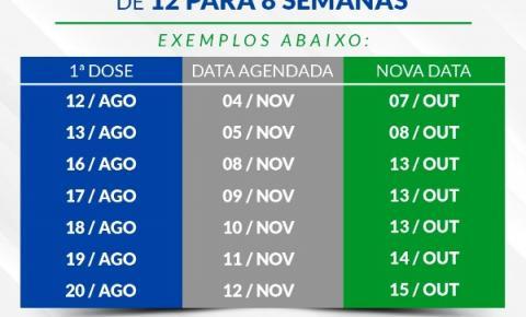 Siqueira Campos antecipa segunda dose de vacina da Pfizer